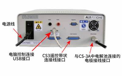 CHI型号电位仪的背面