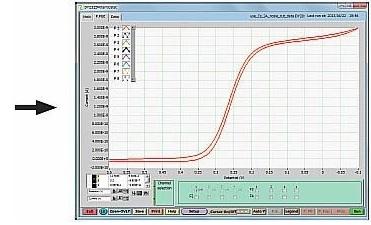 不使用CS-3A的微电极循环伏安测量数据噪声