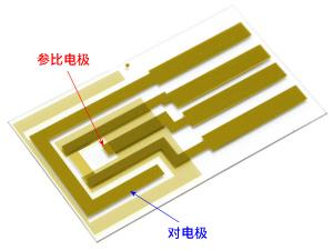 IDA 3 µm