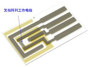 IDA3 µm