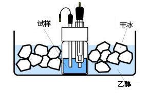实验冷却方法示意图