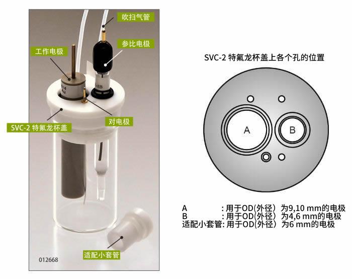 SVC-2 伏安电化学池