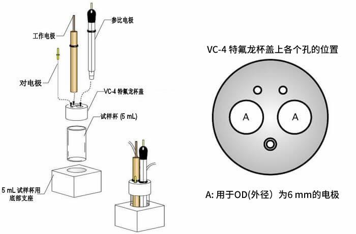 VC-4 伏安电化学池
