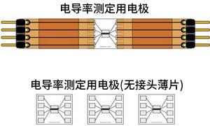 测定用 电导率测定用电极 带接头薄片和无接头薄片的外形差异
