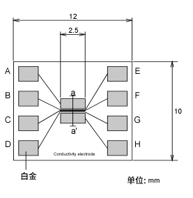 导电率测定用电极结构示意图