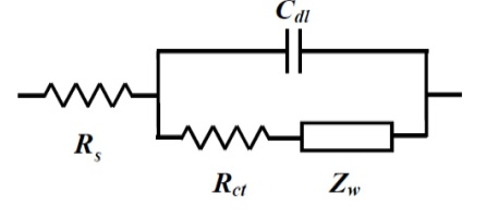 图14-3 含Zw的Randles 电路