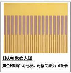 IDA电极放大图