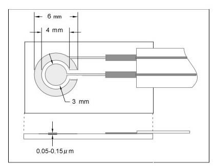 环盘平板电极的结构示意图