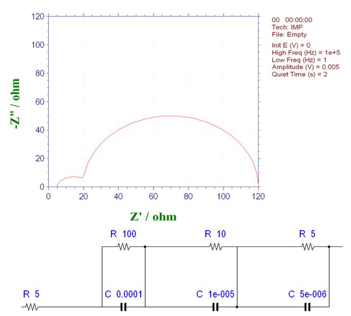 图16-2 含三个连续发生的基本过程体系的 奈奎斯特图 (2)