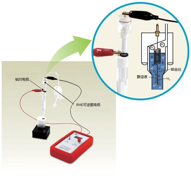 使用RHEK可逆氢电极套件进行设置的示意图。
