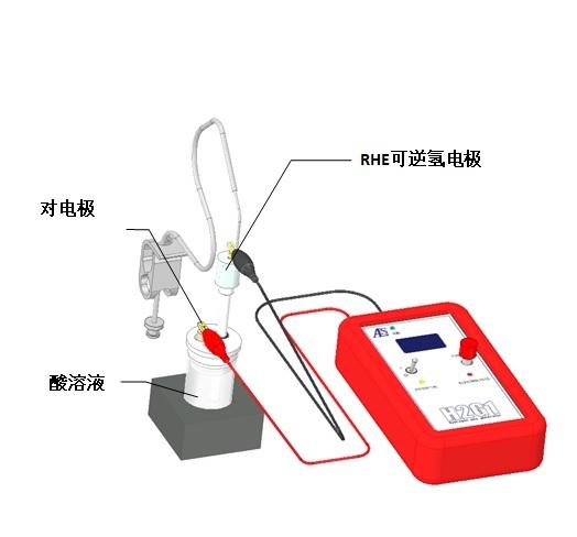 直接在酸溶液中制备氢电极013613 的电解连接