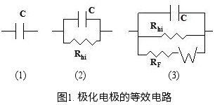 极化电极的等效电路