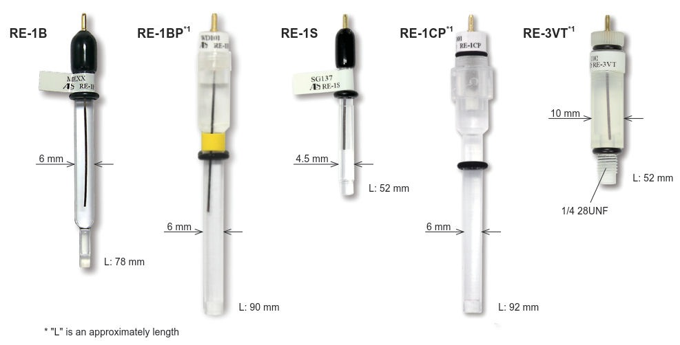 水溶液用参比电极