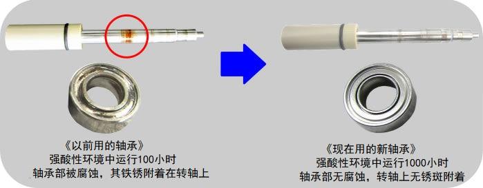 耐腐蚀的新轴承与以前的轴承的对比