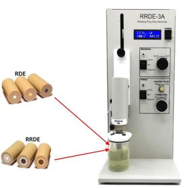 RRDE-3A 旋转环盘电极仪