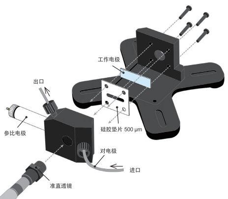 SEC-2F構造
