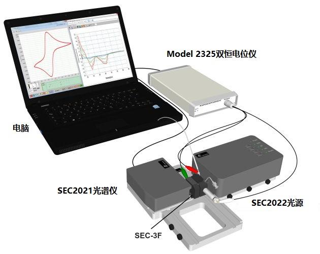 SEC-3F使用例