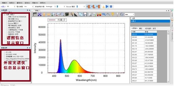SpectraSmart 智能光谱软件