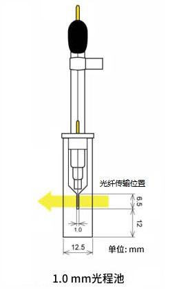 SEC-C 石英玻璃薄层光谱电化学池套件