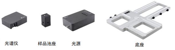 30%,SEC2020光谱仪测量系统的主要组成部分