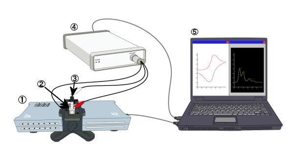 比色皿型光谱电化学测量系统示意图。