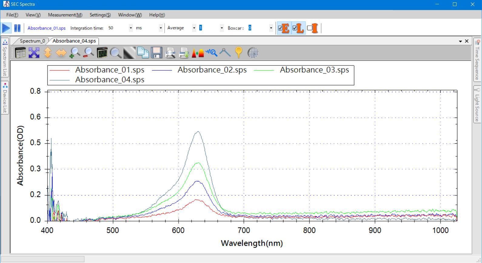 '光谱图的重叠显示处理功能