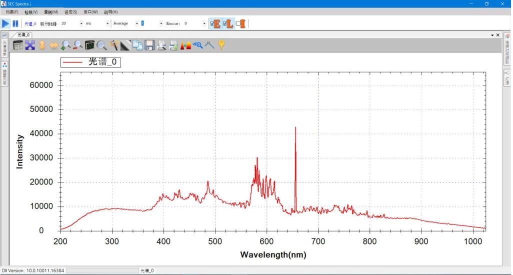 原始光谱图测量显示