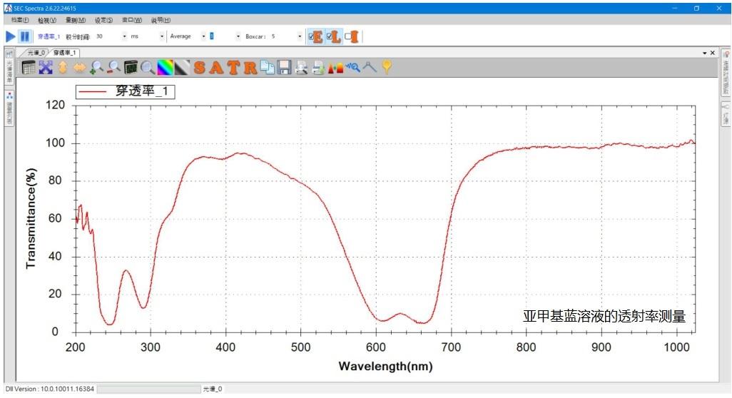 透射光谱图测量显示