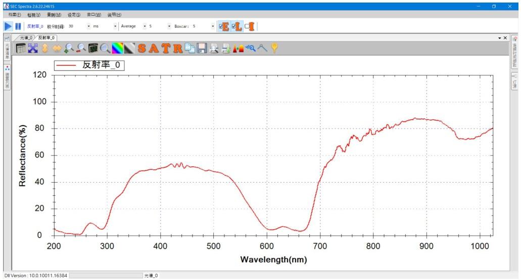 反射光谱图测量显示