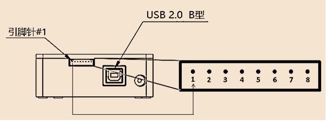 SEC2021光谱仪端口引针号