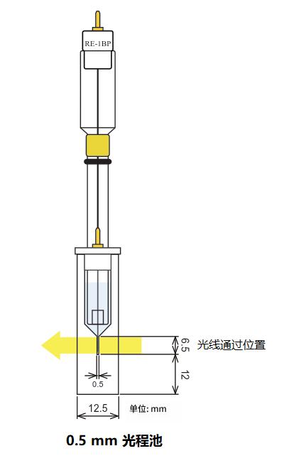 SEC-C05 石英玻璃薄层光谱电化学池套件