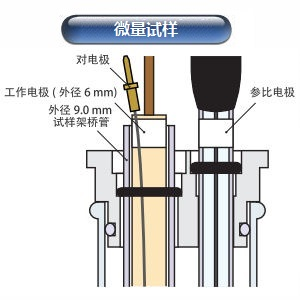MCA 伏安电化学池使用方式