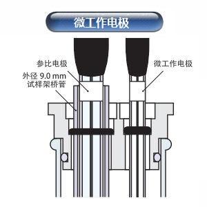 SVC-3 伏安电化学池使用方式