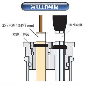 VC-2 伏安电化学池使用方式
