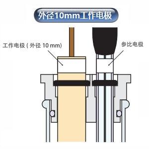 VC-5 伏安电化学池使用方式