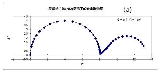 图17-1-a  当δ=0.1  C=10^-4