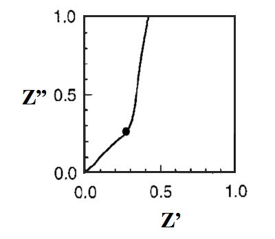 图19-2 TML模型, 如果Rt远远小于Rct