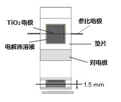 图20-1 三电极DSSC的示意图