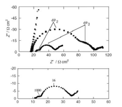 图20-2 总阻抗(上)与阳极阻抗(下)对比