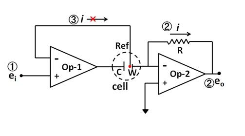 图1. 恒电位仪的基本电路图。