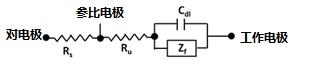 图4-1. 三电极配置的电化学池的阻抗