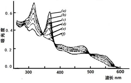 图4-4  B12还原为B12red 的薄层光谱
