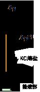 图2-1 Ag/AgCl 电极的构成示意图